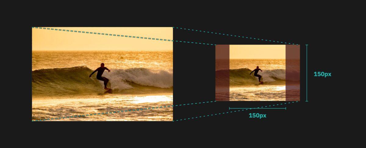 Thumbnail cropping